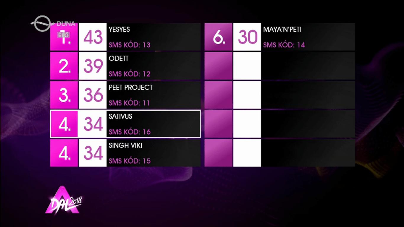 Képernyőkép – 2018-01-27 21-29-33
