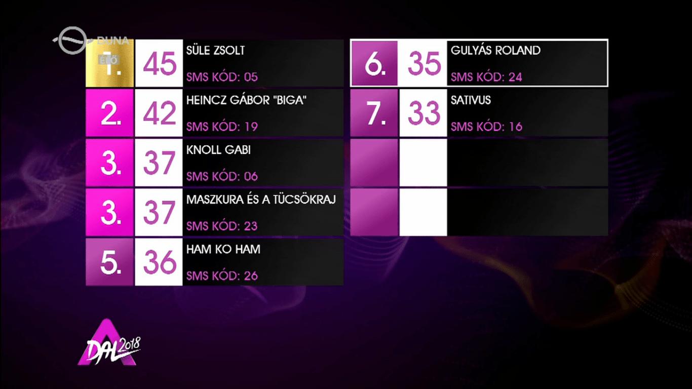 Képernyőkép – 2018-02-10 21-44-30